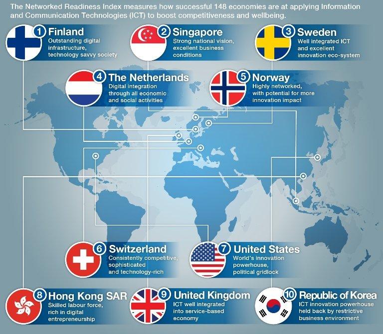 WEF_GITR_TopEconomies_Infographic_20142