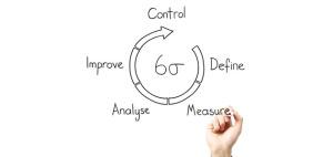 six-sigma-customer-service
