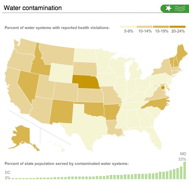 How polluted is U.S. drinking water?