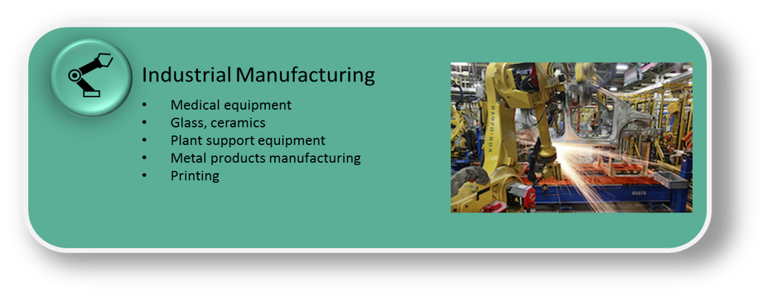 Industrial Manufacturing Equipment