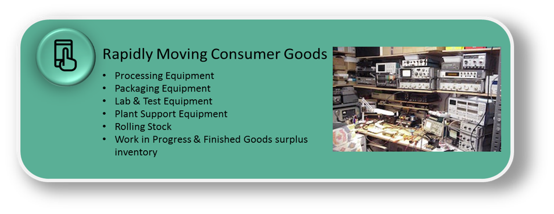 Rapidly Moving Consumer Goods