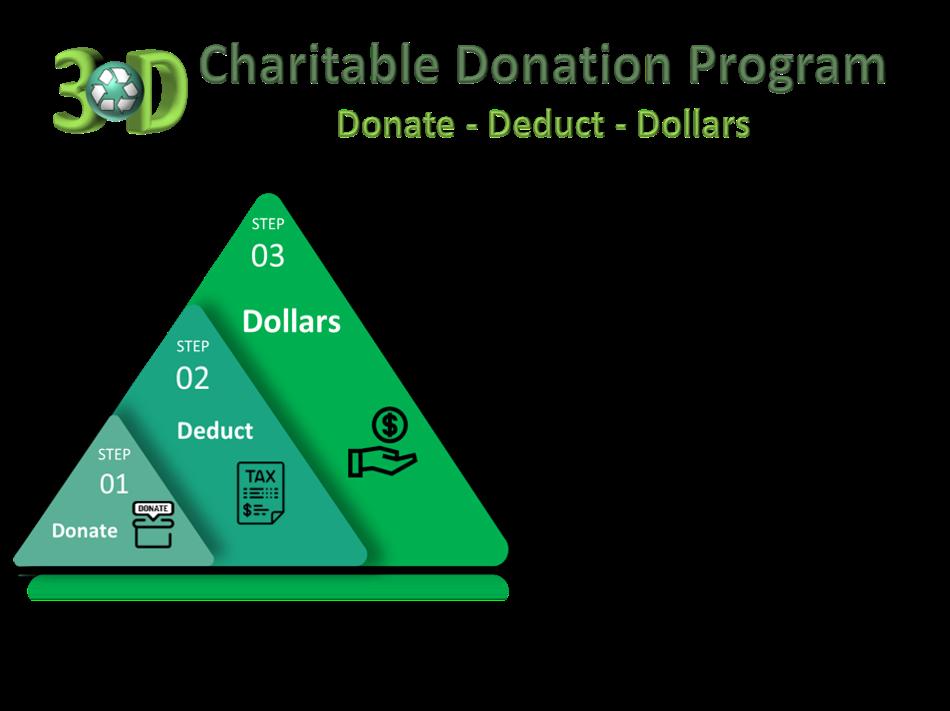 3D Charity Program